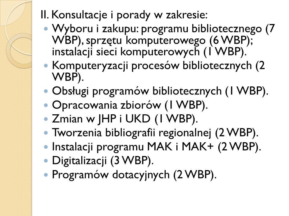 II. Konsultacje i porady w zakresie: Wyboru i zakupu: programu bibliotecznego (7 WBP), sprzętu komputerowego (6 WBP); instalacji sieci komputerowych (
