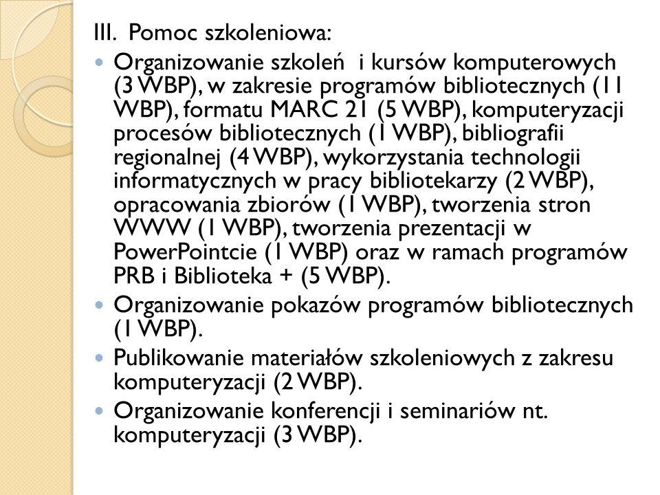 III. Pomoc szkoleniowa: Organizowanie szkoleń i kursów komputerowych (3 WBP), w zakresie programów bibliotecznych (11 WBP), formatu MARC 21 (5 WBP), k