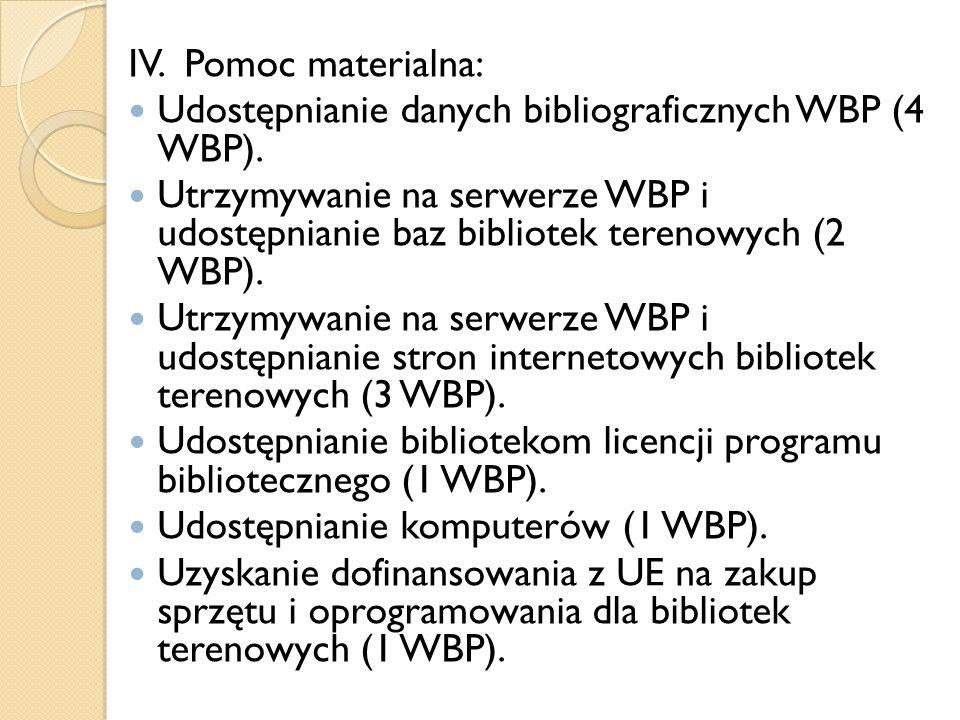 IV. Pomoc materialna: Udostępnianie danych bibliograficznych WBP (4 WBP). Utrzymywanie na serwerze WBP i udostępnianie baz bibliotek terenowych (2 WBP