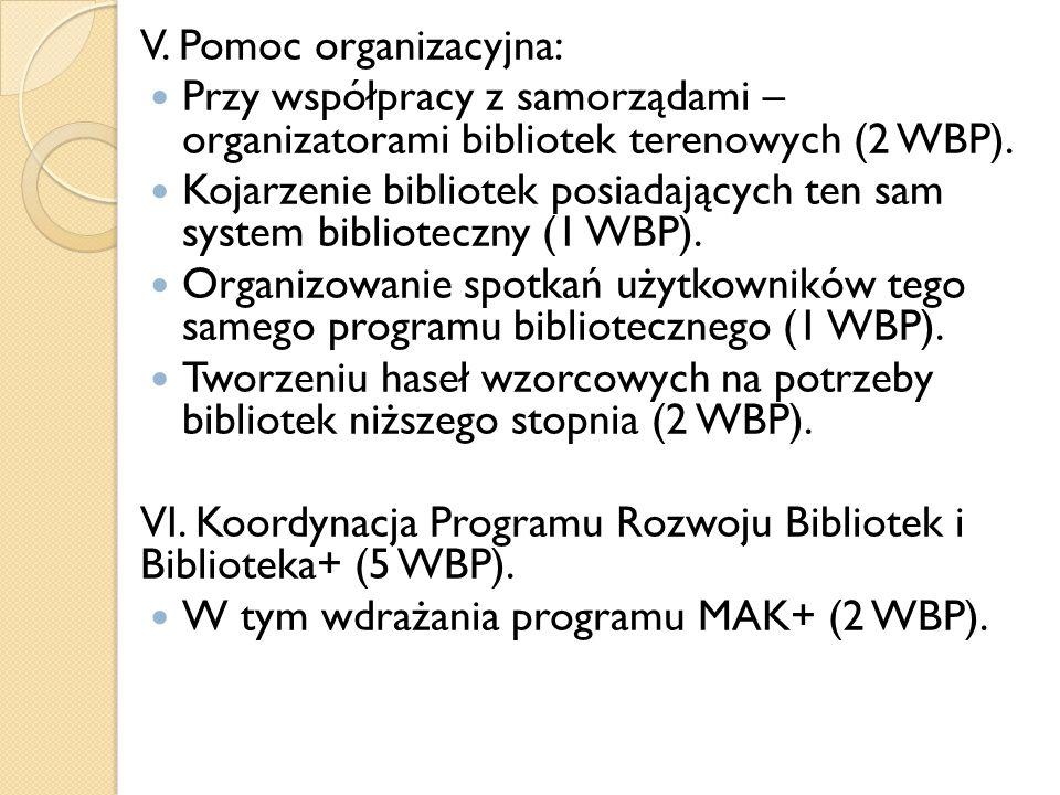 V. Pomoc organizacyjna: Przy współpracy z samorządami – organizatorami bibliotek terenowych (2 WBP). Kojarzenie bibliotek posiadających ten sam system