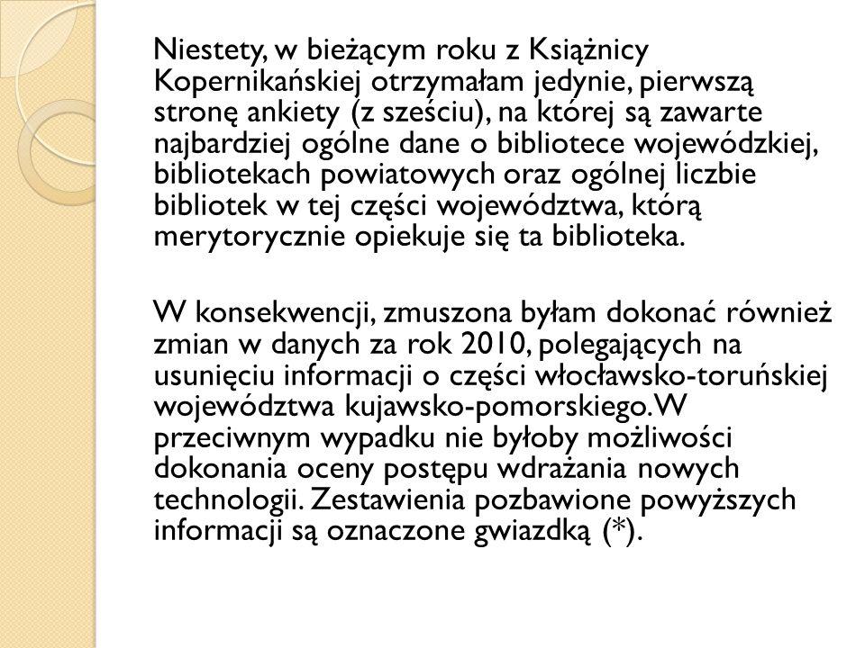Z bibliotek wojewódzkich jedynie WBP w Lublinie jest na etapie założeń projektowych biblioteki cyfrowej, pozostałe biblioteki wojewódzkie rozpoczęły już digitalizację i/lub tworzenie biblioteki cyfrowej i są to: Wrocławska BC, Kujawsko-Pomorska BC, Zielonogórska BC, Regionalia Ziemii Łódzkiej BC, Małopolska BC, Mazowiecka BC, Opolska BC, Podkarpacka BC, Podlaska BC, Bałtycka BC, Śląska BC, Świętokrzyska BC, Wielkopolska BC, Zachodniopomorska BC Pomerania.