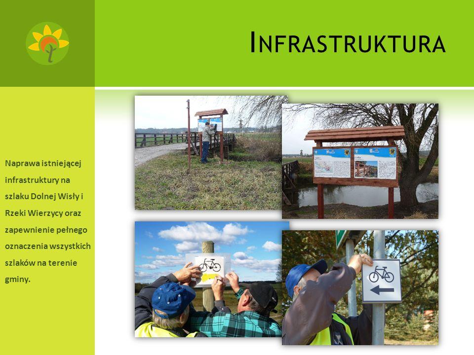 I NFRASTRUKTURA Naprawa istniejącej infrastruktury na szlaku Dolnej Wisły i Rzeki Wierzycy oraz zapewnienie pełnego oznaczenia wszystkich szlaków na terenie gminy.