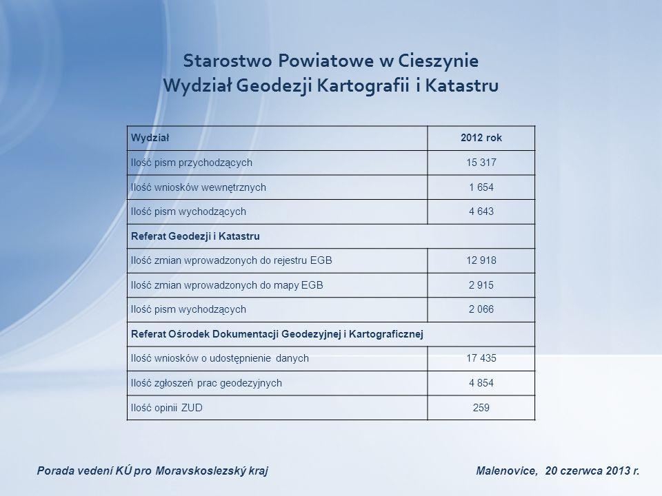 Porada vedení KÚ pro Moravskoslezský kraj Malenovice, 20 czerwca 2013 r. Wydział2012 rok Ilość pism przychodzących15 317 Ilość wniosków wewnętrznych1