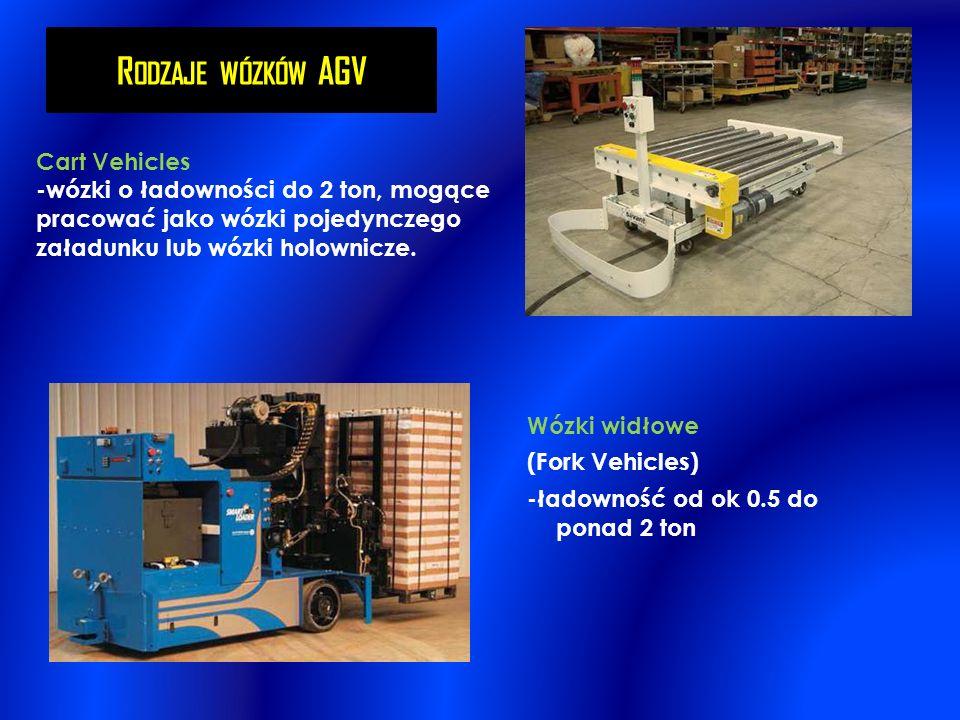 R ODZAJE WÓZKÓW AGV Wózki widłowe (Fork Vehicles) -ładowność od ok 0.5 do ponad 2 ton Cart Vehicles -wózki o ładowności do 2 ton, mogące pracować jako
