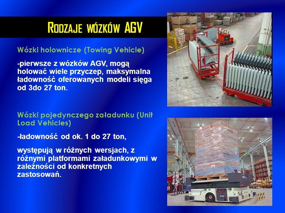 R ODZAJE WÓZKÓW AGV Wózki widłowe (Fork Vehicles) -ładowność od ok 0.5 do ponad 2 ton Cart Vehicles -wózki o ładowności do 2 ton, mogące pracować jako wózki pojedynczego załadunku lub wózki holownicze.
