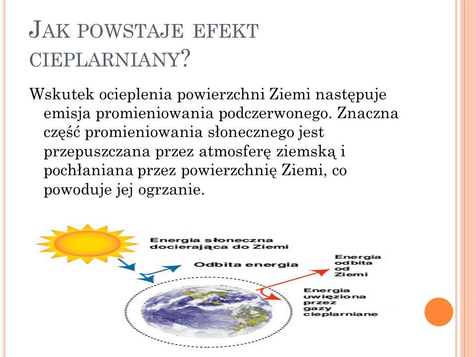 J AK POWSTAJE EFEKT CIEPLARNIANY ? Wskutek ocieplenia powierzchni Ziemi następuje emisja promieniowania podczerwonego. Znaczna część promieniowania sł