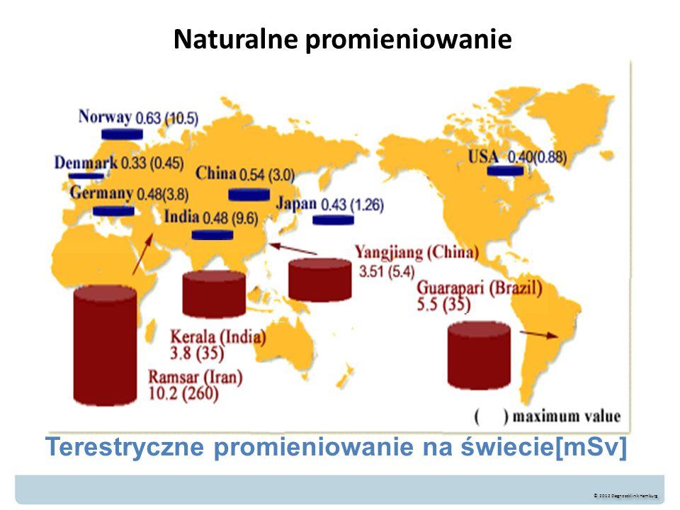 Naturalne promieniowanie Terestryczne promieniowanie na świecie[mSv] © 2012 Diagnoseklinik Hamburg