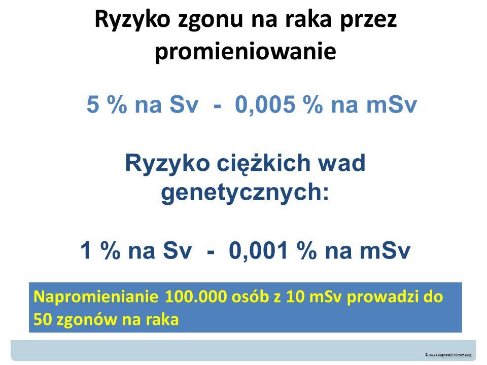 Ryzyko zgonu na raka przez promieniowanie 5 % na Sv - 0,005 % na mSv Ryzyko ciężkich wad genetycznych: 1 % na Sv - 0,001 % na mSv Napromienianie 100.0