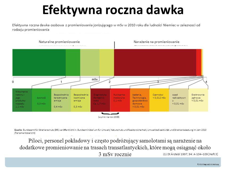 Efektywna roczna dawka © 2012 Diagnoseklinik Hamburg (1) Dt Ärztebl 1997; 94: A-104–109 [Heft 3] Piloci, personel pokładowy i często podróżujący samol