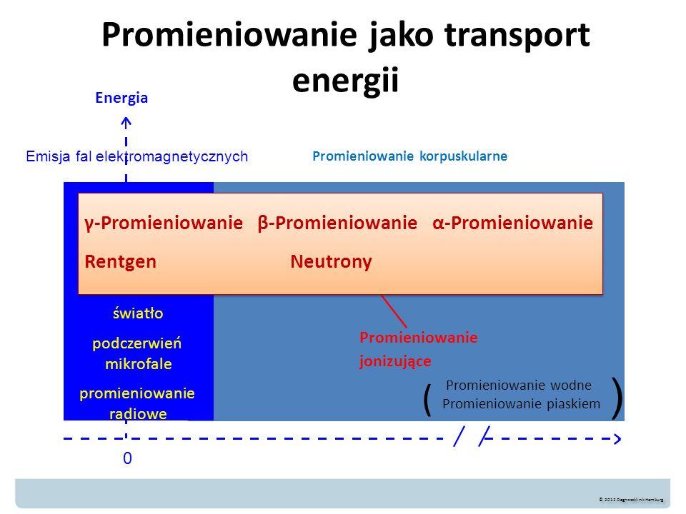© 2012 Diagnoseklinik Hamburg Rozszczepienie jądrowe : Jądro rozpada się na dwie prawie równe części i wolne neutrony Alpha- rozszczepienie : Jądro emituje dwa protony i dwa neutrony Promieniowanie Neutronowe Promieniowanie Alpha Promieniowanie Beta Promieniowanie Gamma Beta- rozszczepienie : Jądro emituje elektron lub pozyton Gamma- rozszczepienie : Jądro emituje foton (Fale elektromagnetyczne) Reakcje jądrowe i reakcja rozszczepienia