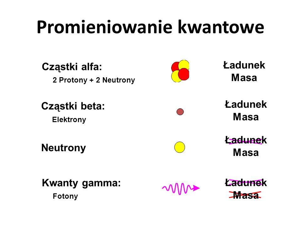 Promieniowanie kwantowe Cząstki alfa: 2 Protony + 2 Neutrony Ładunek Masa Cząstki beta: Elektrony Neutrony Kwanty gamma: Fotony Ładunek Masa Ładunek M