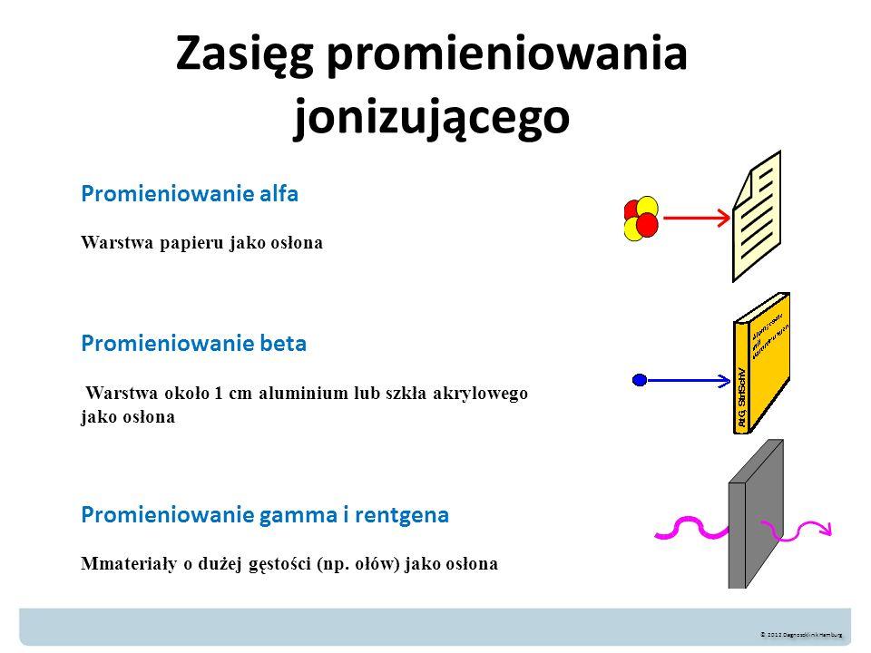 Promieniowanie alfa Warstwa papieru jako osłona Promieniowanie beta Warstwa około 1 cm aluminium lub szkła akrylowego jako osłona Promieniowanie gamma