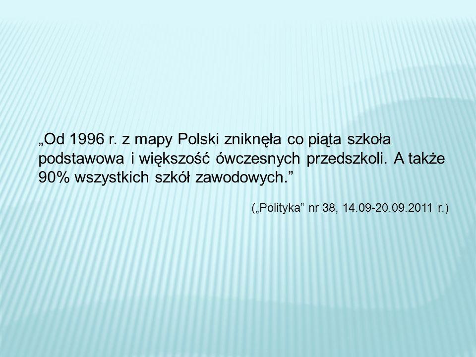 Od 1996 r. z mapy Polski zniknęła co piąta szkoła podstawowa i większość ówczesnych przedszkoli. A także 90% wszystkich szkół zawodowych. (Polityka nr