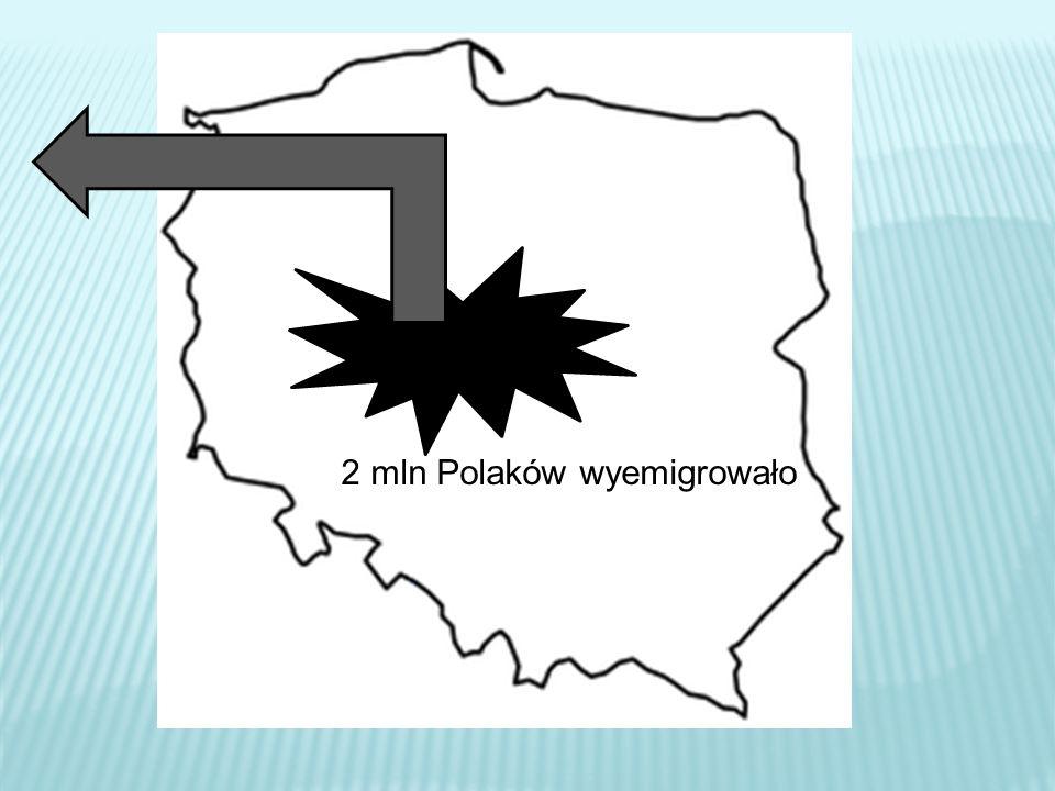 2 mln Polaków wyemigrowało