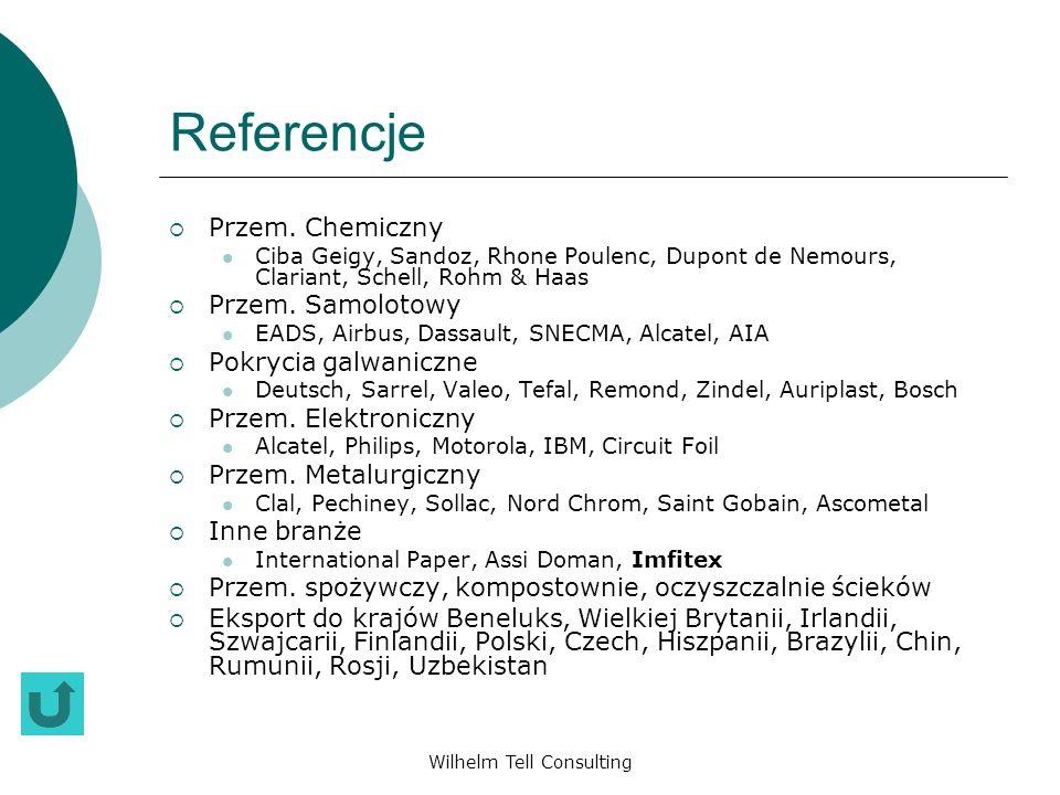 Wilhelm Tell Consulting Referencje Przem. Chemiczny Ciba Geigy, Sandoz, Rhone Poulenc, Dupont de Nemours, Clariant, Schell, Rohm & Haas Przem. Samolot