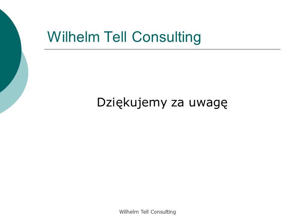 Wilhelm Tell Consulting Dziękujemy za uwagę
