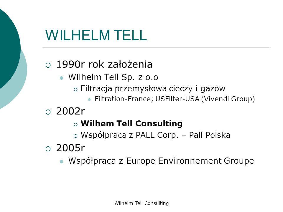 Wilhelm Tell Consulting WILHELM TELL 1990r rok założenia Wilhelm Tell Sp. z o.o Filtracja przemysłowa cieczy i gazów Filtration-France; USFilter-USA (