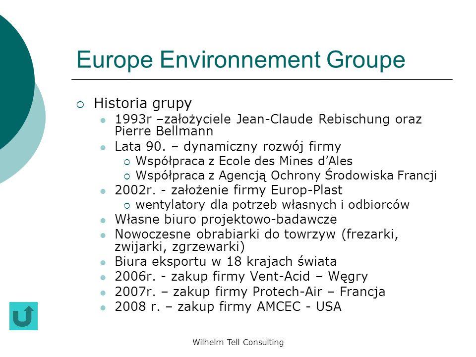 Wilhelm Tell Consulting Europe Environnement Groupe Działalność: Wentylatory tworzywowe Przemywanie gazów Dezodoryzacja Biofiltracja Adsorbcja na węglu aktywnym i zeolicie