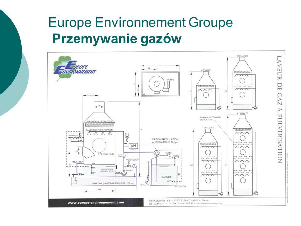 Wilhelm Tell Consulting Europe Environnement Groupe Przemywanie gazów