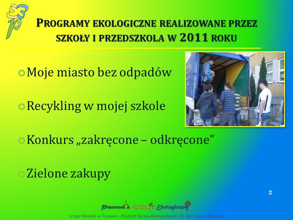 U CZESTNICY P ROGRAMÓW E KOLOGICZNYCH W 2011 R.