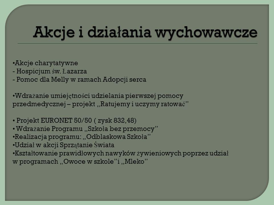 Akcje charytatywne - Hospicjum ś w.