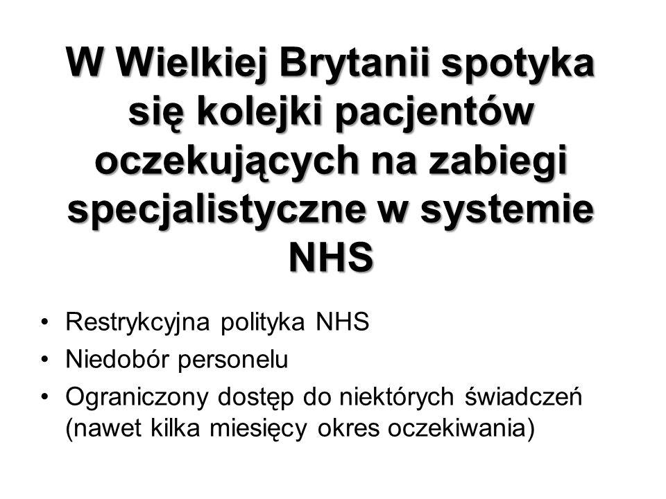 W Wielkiej Brytanii spotyka się kolejki pacjentów oczekujących na zabiegi specjalistyczne w systemie NHS Restrykcyjna polityka NHS Niedobór personelu Ograniczony dostęp do niektórych świadczeń (nawet kilka miesięcy okres oczekiwania)