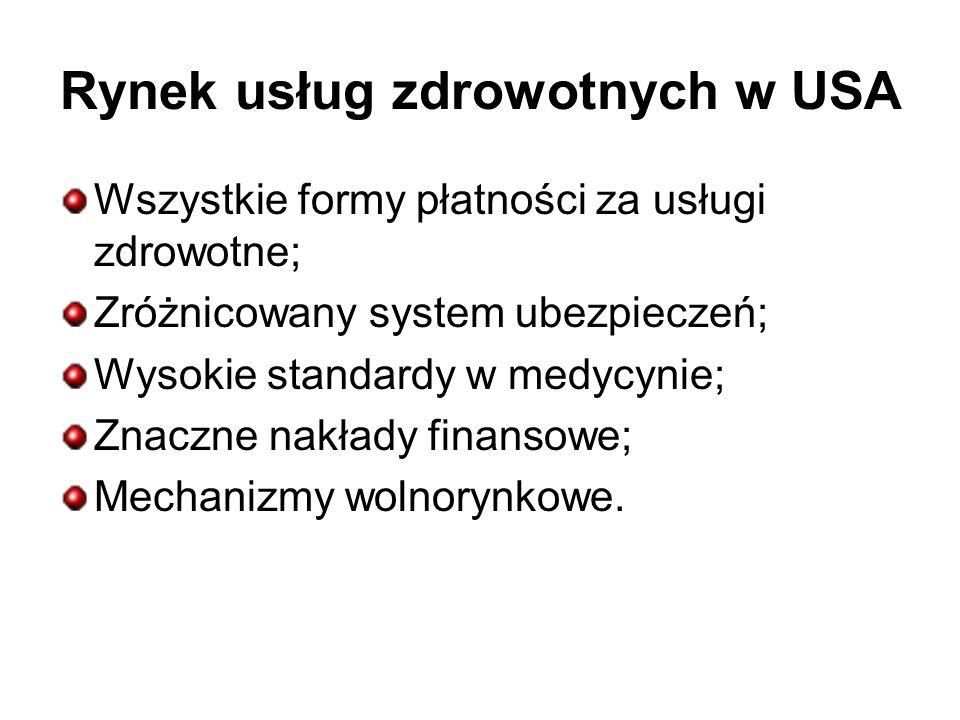 Rynek usług zdrowotnych w USA Wszystkie formy płatności za usługi zdrowotne; Zróżnicowany system ubezpieczeń; Wysokie standardy w medycynie; Znaczne n