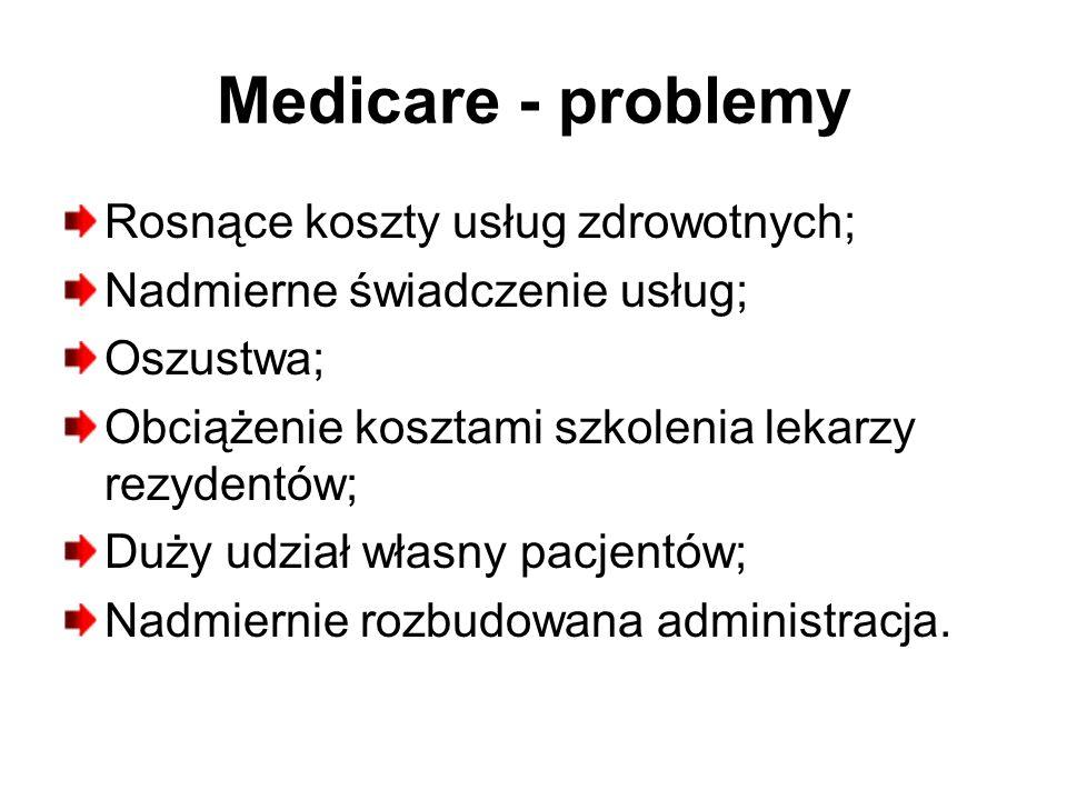 Medicare - problemy Rosnące koszty usług zdrowotnych; Nadmierne świadczenie usług; Oszustwa; Obciążenie kosztami szkolenia lekarzy rezydentów; Duży udział własny pacjentów; Nadmiernie rozbudowana administracja.
