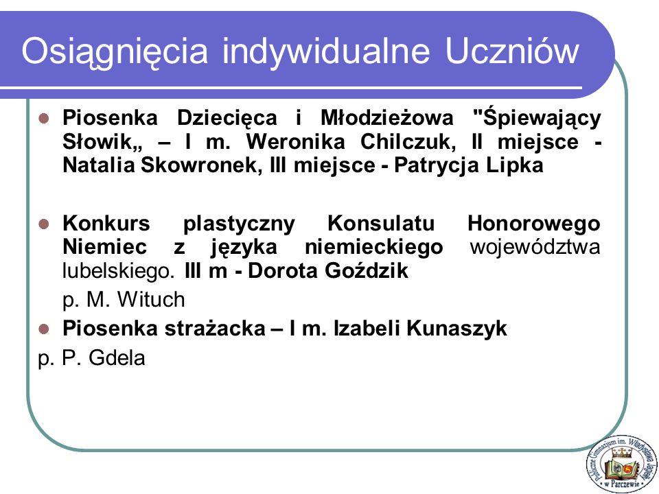 Osiągnięcia indywidualne Uczniów Młodzi Modelarze Szybownicy na Start - I miejsce - Dawid Marszał uczeń I klasy Publicznego Gimnazjum w Parczewie.