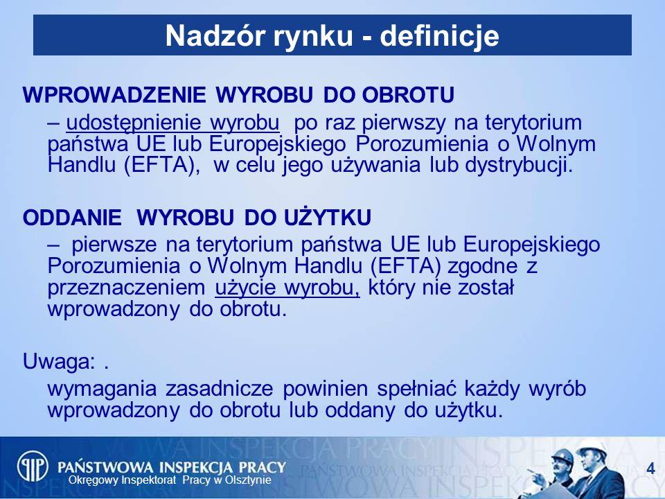 Okręgowy Inspektorat Pracy w Olsztynie 5 PIP- organ nadzoru rynku STRONY WPROWADZAJĄCE WYRÓB DO OBROTU LUB PRZEKAZUJĄCE DO UŻYTKU: DO OBROTU LUB PRZEKAZUJĄCE DO UŻYTKU: - producent krajowy, - producent z UE, - upoważniony przedstawiciel producenta spoza UE, - importer, - monter (instalator), - odbiorca dostaw wewnątrz wspólnotowych, - sprzedawca (dystrybutor), - użytkownik (pracodawca).