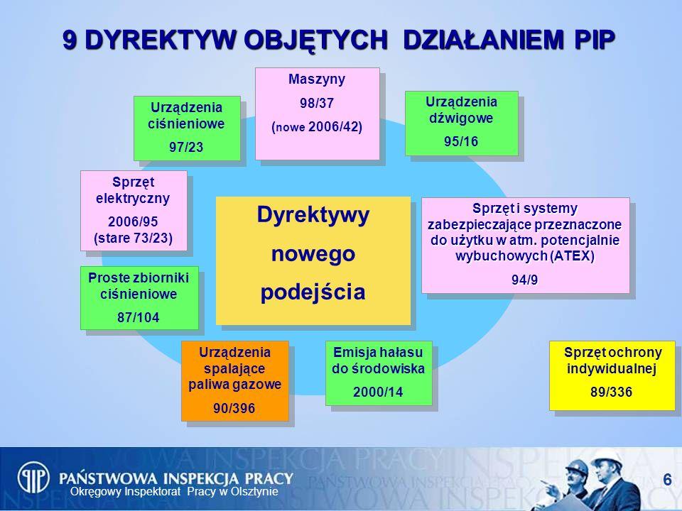 Okręgowy Inspektorat Pracy w Olsztynie PRZYKŁADY NIEZGODNOŚCI W ZAKRESIE DYREKTYWY MASZYNOWEJ (3) 3.
