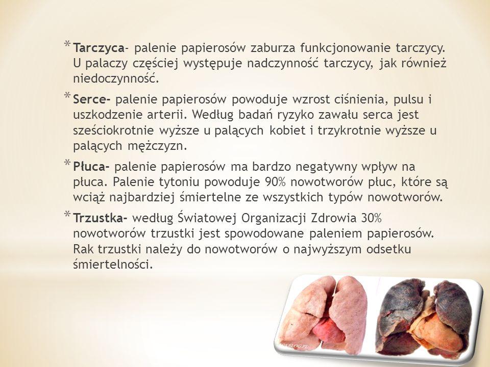 * Tarczyca- palenie papierosów zaburza funkcjonowanie tarczycy.