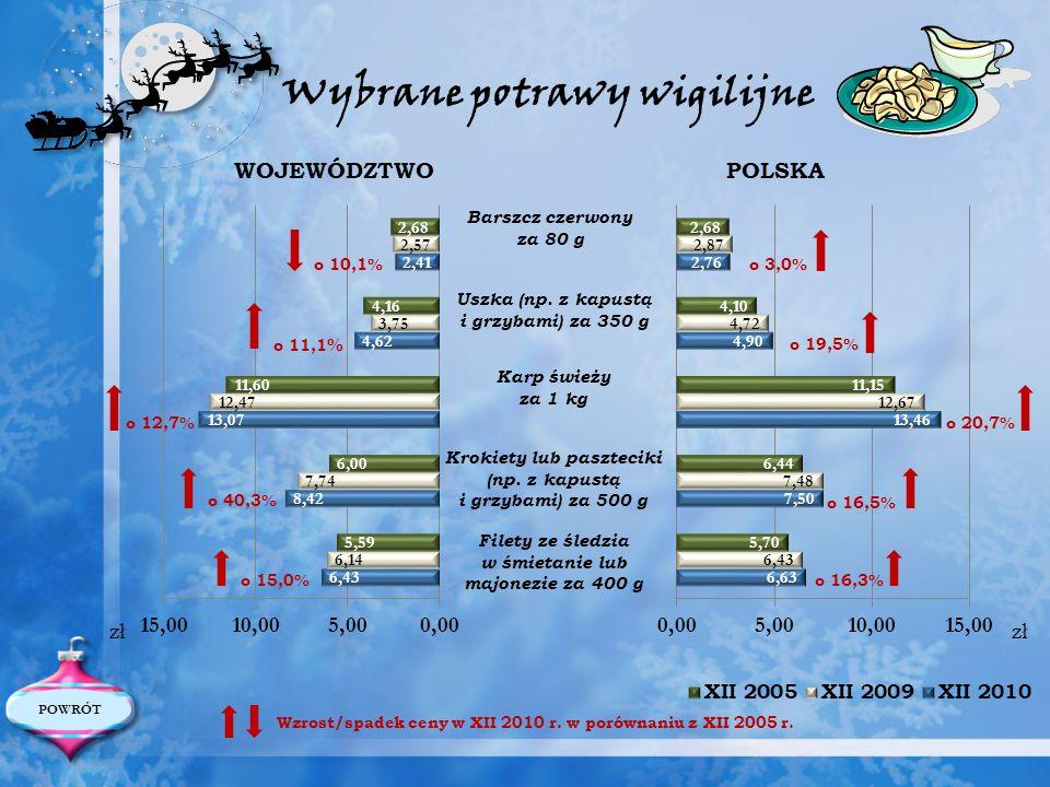 SKŁADNIKI ŚREDNIE CENY DETALICZNE W WOJ.OPOLSKIM W XII 2010 R.