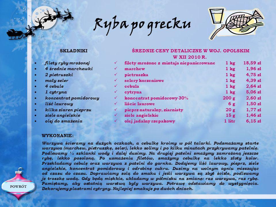 Ryba po grecku SKŁADNIKI ŚREDNIE CENY DETALICZNE W WOJ. OPOLSKIM W XII 2010 R. filety ryby mrożonej filety mrożone z mintaja niepanierowane1 kg18,59 z