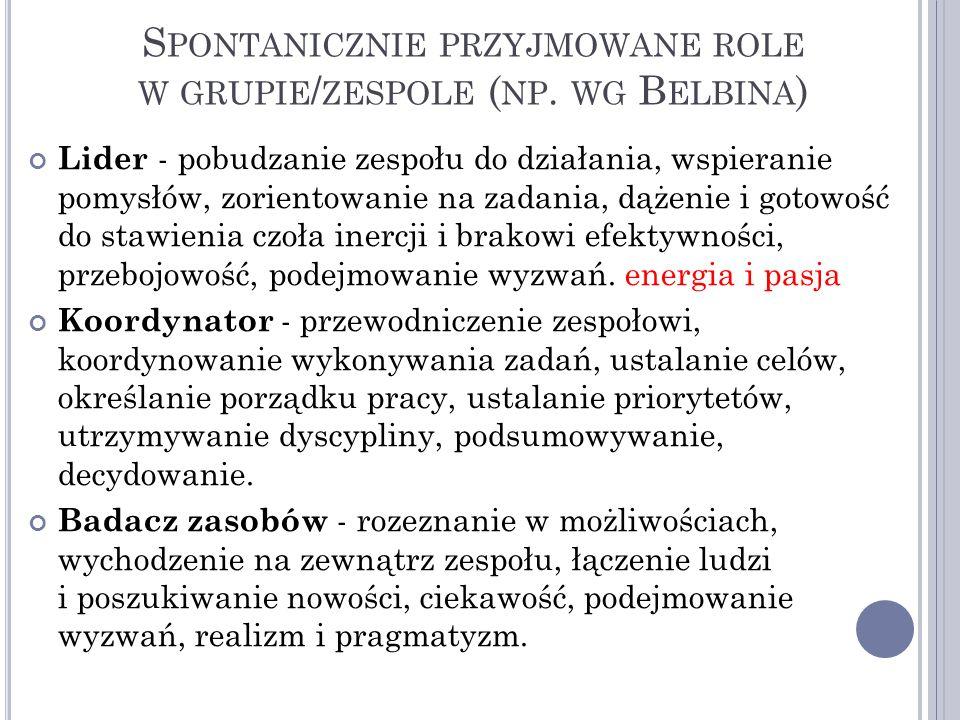 S PONTANICZNIE PRZYJMOWANE ROLE W GRUPIE / ZESPOLE ( NP. WG B ELBINA ) Lider - pobudzanie zespołu do działania, wspieranie pomysłów, zorientowanie na