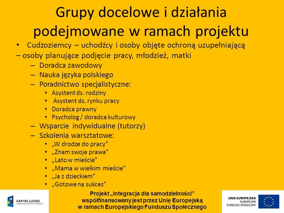Projekt Integracja dla samodzielności współfinansowany jest przez Unię Europejską w ramach Europejskiego Funduszu Społecznego Cudzoziemcy – uchodźcy i osoby objęte ochroną uzupełniającą – osoby planujące podjęcie pracy, młodzież, matki – Doradca zawodowy – Nauka języka polskiego – Poradnictwo specjalistyczne: Asystent ds.