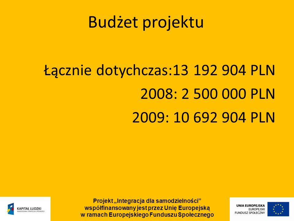 Projekt Integracja dla samodzielności współfinansowany jest przez Unię Europejską w ramach Europejskiego Funduszu Społecznego Budżet projektu Łącznie dotychczas:13 192 904 PLN 2008: 2 500 000 PLN 2009: 10 692 904 PLN