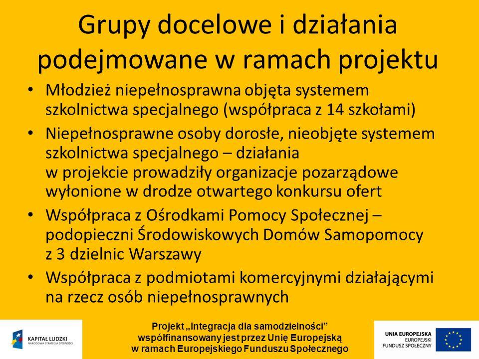 Projekt Integracja dla samodzielności współfinansowany jest przez Unię Europejską w ramach Europejskiego Funduszu Społecznego Młodzież niepełnosprawna objęta systemem szkolnictwa specjalnego (współpraca z 14 szkołami) Niepełnosprawne osoby dorosłe, nieobjęte systemem szkolnictwa specjalnego – działania w projekcie prowadziły organizacje pozarządowe wyłonione w drodze otwartego konkursu ofert Współpraca z Ośrodkami Pomocy Społecznej – podopieczni Środowiskowych Domów Samopomocy z 3 dzielnic Warszawy Współpraca z podmiotami komercyjnymi działającymi na rzecz osób niepełnosprawnych Grupy docelowe i działania podejmowane w ramach projektu