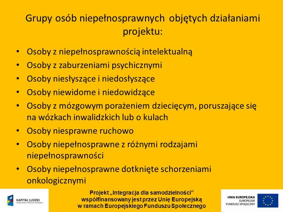 Projekt Integracja dla samodzielności współfinansowany jest przez Unię Europejską w ramach Europejskiego Funduszu Społecznego Grupy osób niepełnosprawnych objętych działaniami projektu: Osoby z niepełnosprawnością intelektualną Osoby z zaburzeniami psychicznymi Osoby niesłyszące i niedosłyszące Osoby niewidome i niedowidzące Osoby z mózgowym porażeniem dziecięcym, poruszające się na wózkach inwalidzkich lub o kulach Osoby niesprawne ruchowo Osoby niepełnosprawne z różnymi rodzajami niepełnosprawności Osoby niepełnosprawne dotknięte schorzeniami onkologicznymi