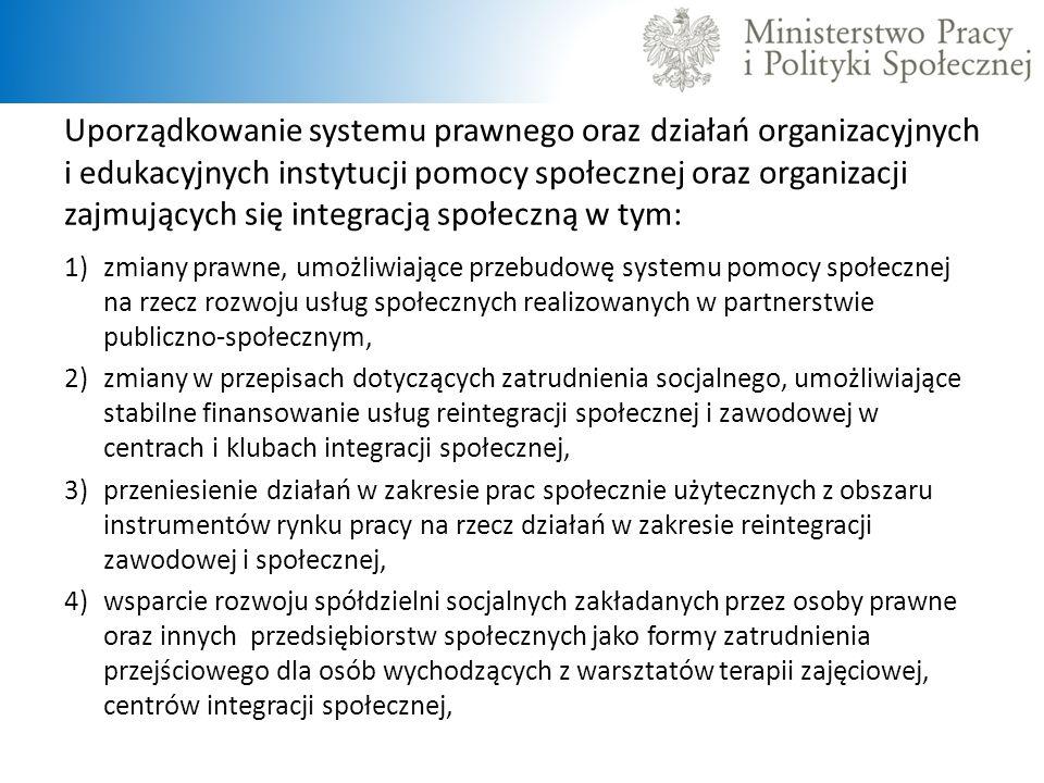 Uporządkowanie systemu prawnego oraz działań organizacyjnych i edukacyjnych instytucji pomocy społecznej oraz organizacji zajmujących się integracją s