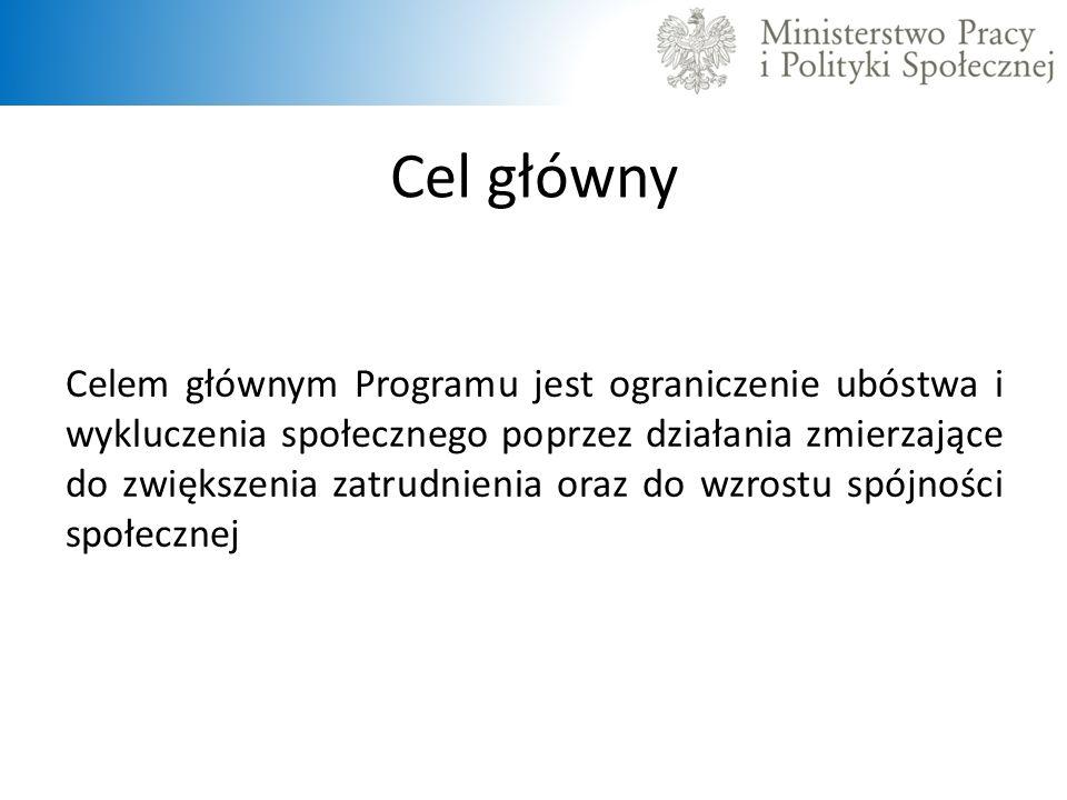 Priorytet III Aktywna integracja w społeczności lokalnej Działanie III.3.