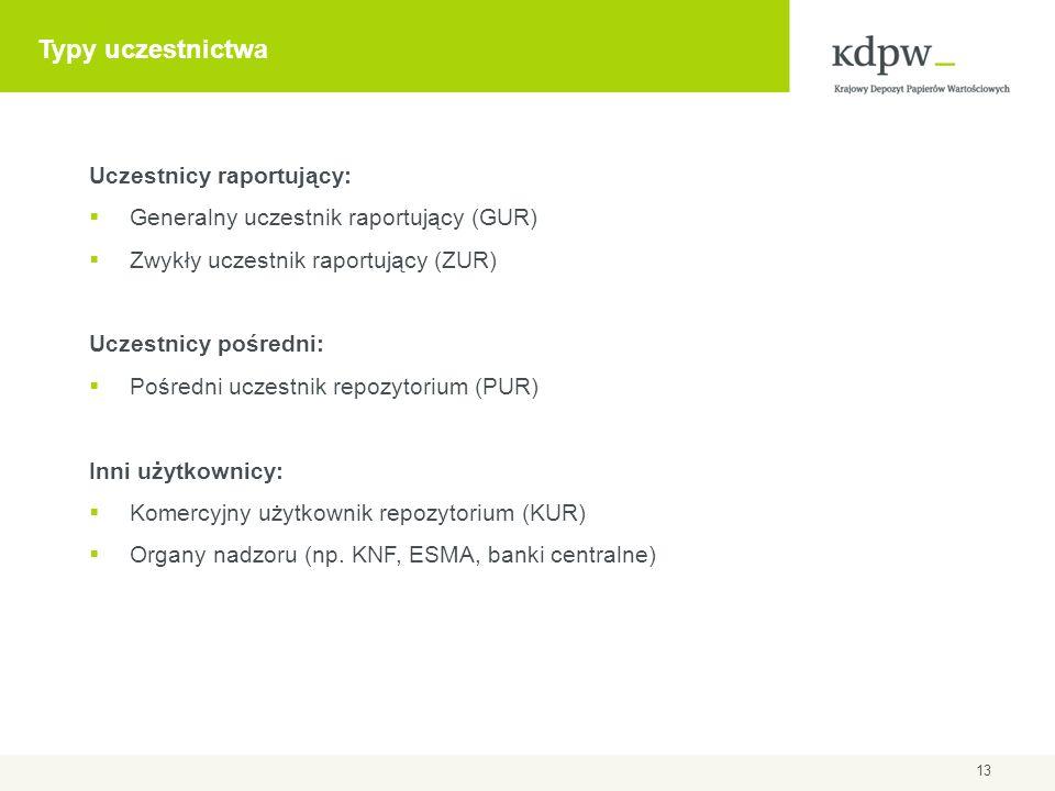 Typy uczestnictwa 13 Uczestnicy raportujący: Generalny uczestnik raportujący (GUR) Zwykły uczestnik raportujący (ZUR) Uczestnicy pośredni: Pośredni uc