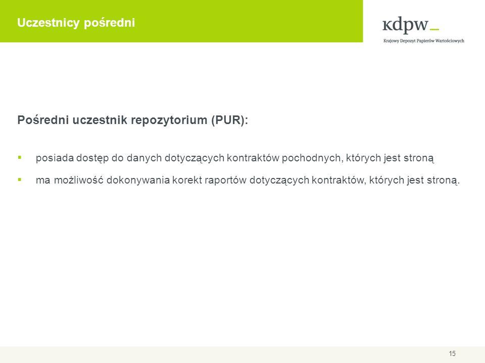Uczestnicy pośredni Pośredni uczestnik repozytorium (PUR): posiada dostęp do danych dotyczących kontraktów pochodnych, których jest stroną ma możliwoś