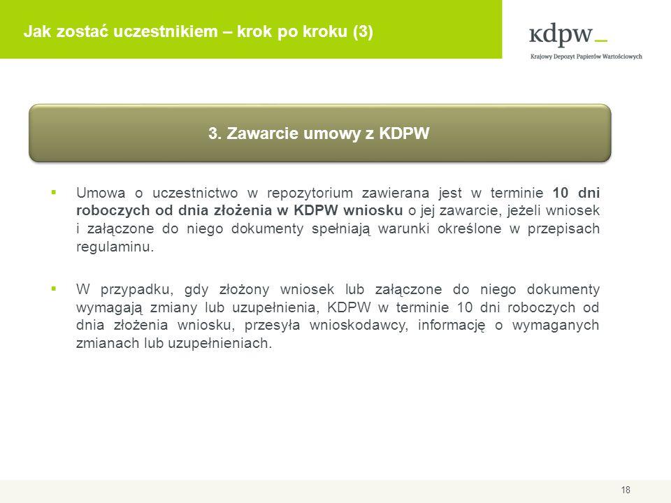 Jak zostać uczestnikiem – krok po kroku (3) Umowa o uczestnictwo w repozytorium zawierana jest w terminie 10 dni roboczych od dnia złożenia w KDPW wni
