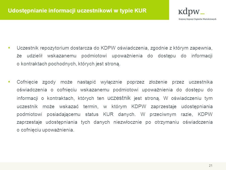 Udostępnianie informacji uczestnikowi w typie KUR Uczestnik repozytorium dostarcza do KDPW oświadczenia, zgodnie z którym zapewnia, że udzielił wskaza