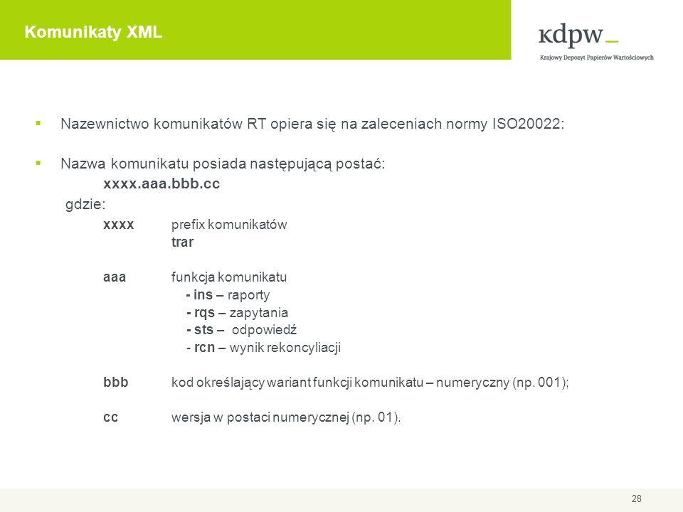 Komunikaty XML Nazewnictwo komunikatów RT opiera się na zaleceniach normy ISO20022: Nazwa komunikatu posiada następującą postać: xxxx.aaa.bbb.cc gdzie