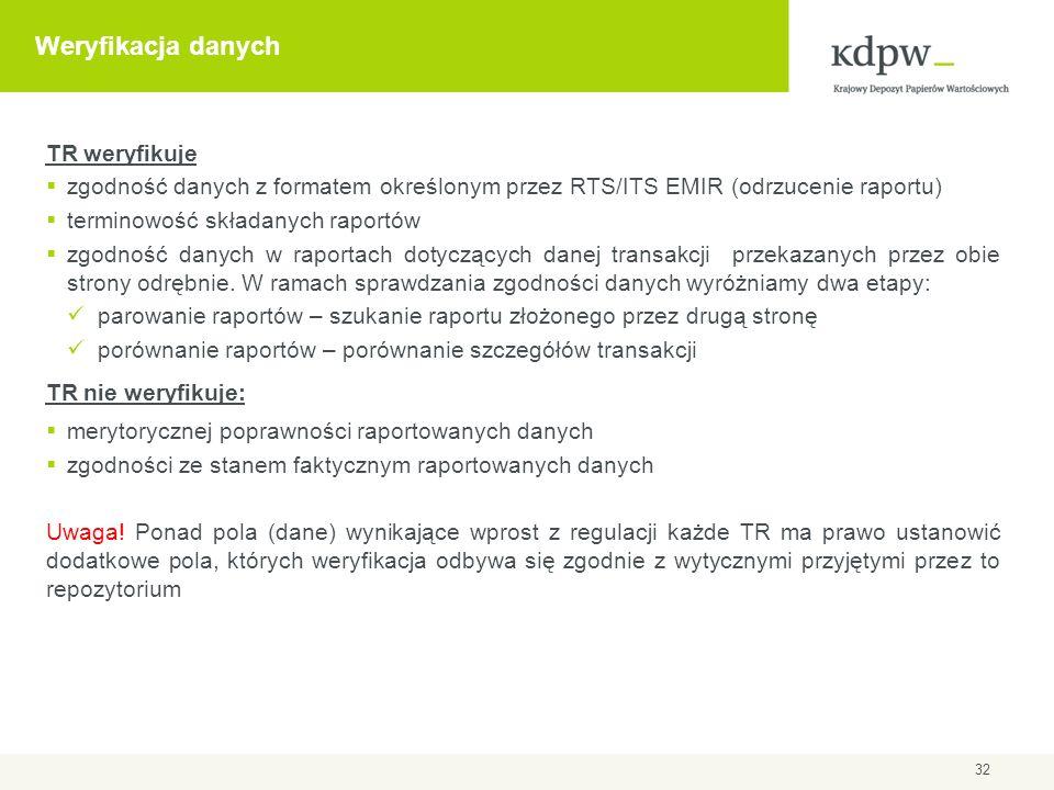 Weryfikacja danych TR weryfikuje zgodność danych z formatem określonym przez RTS/ITS EMIR (odrzucenie raportu) terminowość składanych raportów zgodnoś