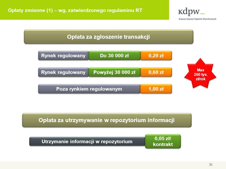 Opłaty zmienne (1) – wg. zatwierdzonego regulaminu RT 36 Rynek regulowany 0,20 zł Do 30 000 zł Rynek regulowany 0,60 zł Powyżej 30 000 zł Poza rynkiem