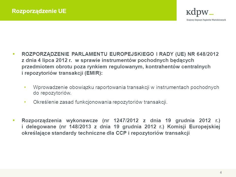 Rozporządzenie UE ROZPORZĄDZENIE PARLAMENTU EUROPEJSKIEGO I RADY (UE) NR 648/2012 z dnia 4 lipca 2012 r. w sprawie instrumentów pochodnych będących pr