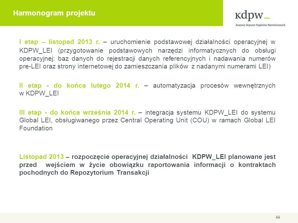 Harmonogram projektu I etap – listopad 2013 r. – uruchomienie podstawowej działalności operacyjnej w KDPW_LEI (przygotowanie podstawowych narzędzi inf